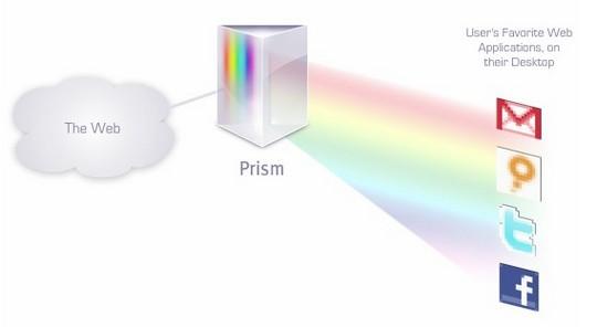 prism-concept